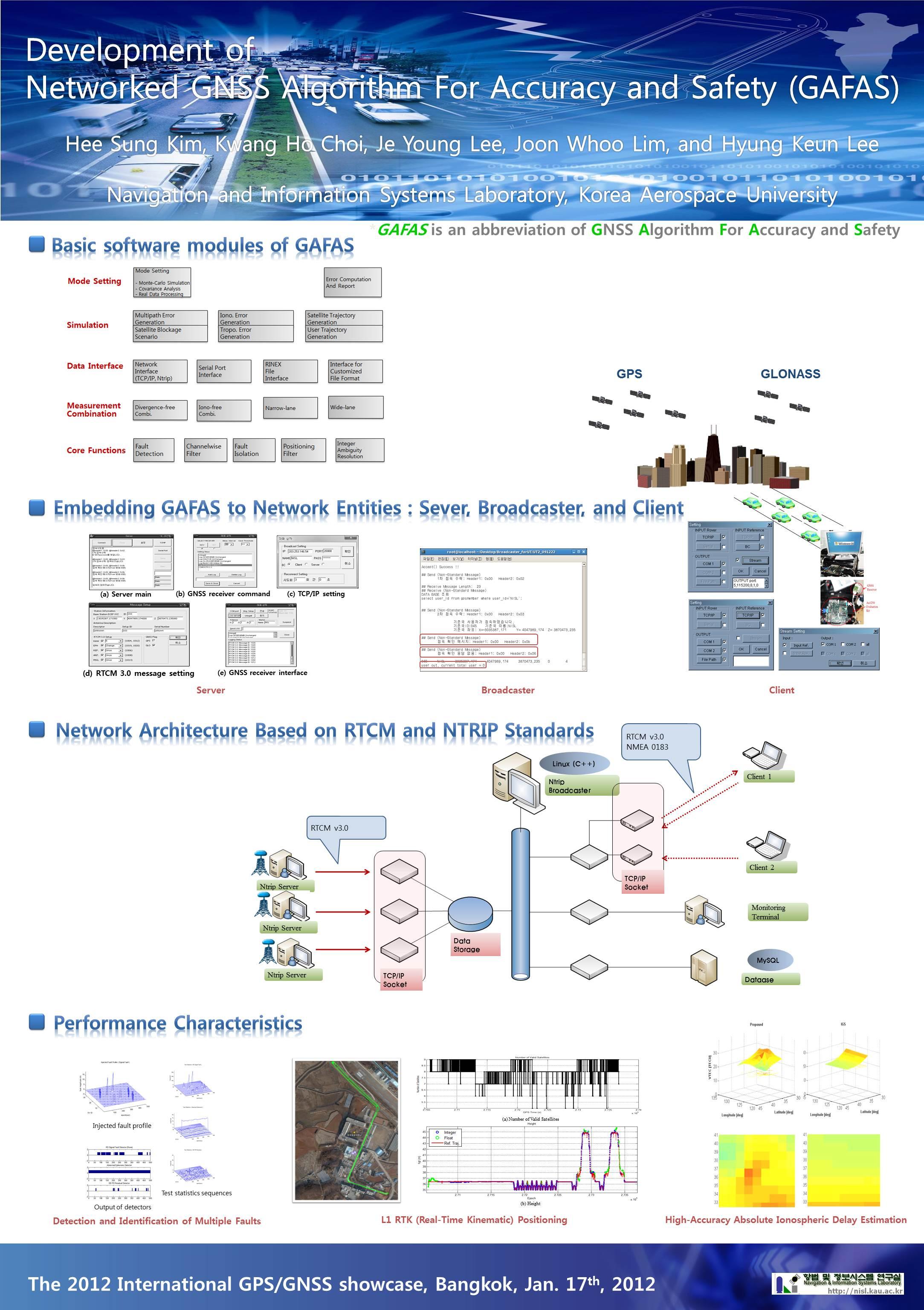Navigation & Information Systems Laboratory, Korea Aerospace